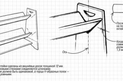 Схема сборки полок для посуды