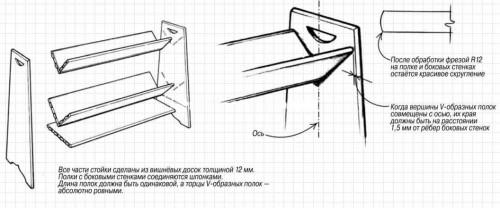 Схема сборки книжных полок