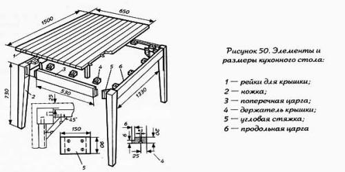 Устройство кухонного стола.