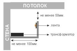 Схема подсветки ниши из гипсокартона