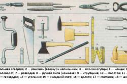 Схема инструментов для изготовления садовой мебели