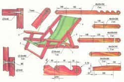 Схема изготовления шезлонга