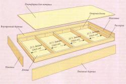 Схеа рамы детской двухъярусной кровати