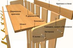 Схема сборки настенной вешалки