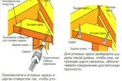 Схема усиления каркаса стула