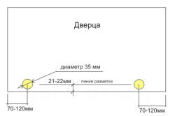 Схема установки петель на дверцу
