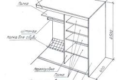 Схема устройства встроенного шкафа