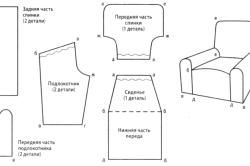 Рис. 2. Схема выкройки чехла для кресла