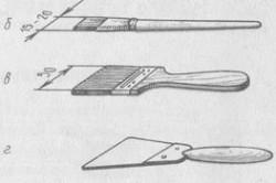 Инструменты для окрашивания мебели