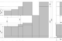 Схема оптимальных размеров кухонных шкафов