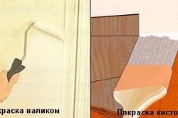 Варианты покраски мебели