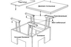 Схема сборки журнального столика трансформера