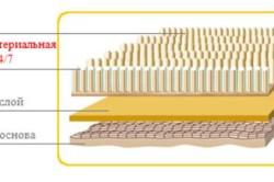 Структура ткани с ворсом
