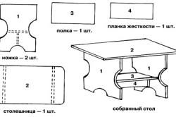 Схема журнального столика с размерами