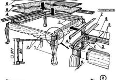 Чертеж схема столика с фигурными ножками
