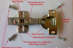 Схема регулировки кухонных петель