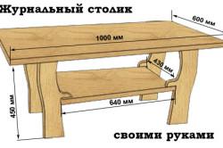 Самодельный журнальный столик