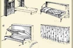 Виды откидных кроватей