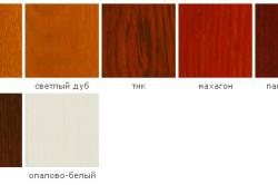 Виды окраски древесины