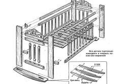 Схема сборки детской кроватки