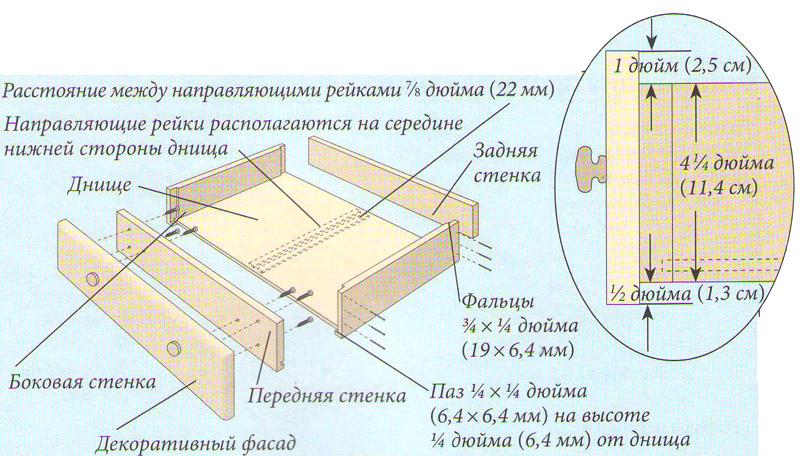 Как сделать комод своими руками из дерева 188