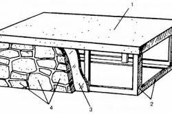 Скамейка с каменным основанием