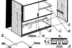 Схема навесного шкафа для кухни