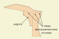 Схема сборки угла столика
