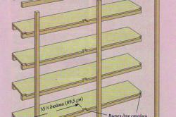 Схема устройства деревянного стеллажа