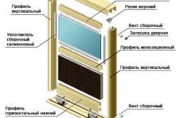 Схема сборки фасада для шкафа купе