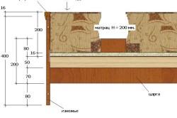 Схема-расчет двуспальной кровати с учетом толщины матраса