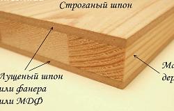 Схема устройства мебельного щита