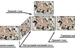 Схема расположения алюминиевых планок для мебельных щитов