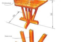 Схема разборного стола с размерами