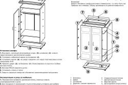 Схема сборки шкафа