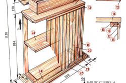 Составные элементы конструкции