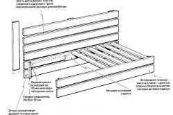 Схема сборки дивана