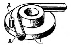Рисунок 1. Изгибание трубы