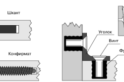 Стыковка горизонтальных и вертикальных заготовок из фанеры