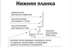 Схема подсветки кухонных фартуков