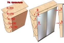 Схема проектирования гнутой мебели
