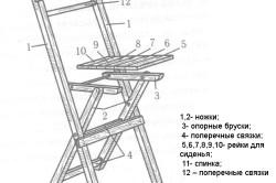 Схема сборки раскладного стула
