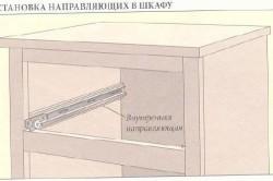 Установка роликовых направляющих в шкаф
