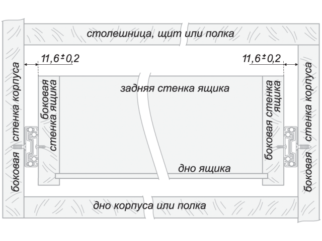 Схема установки шариковых направляющих