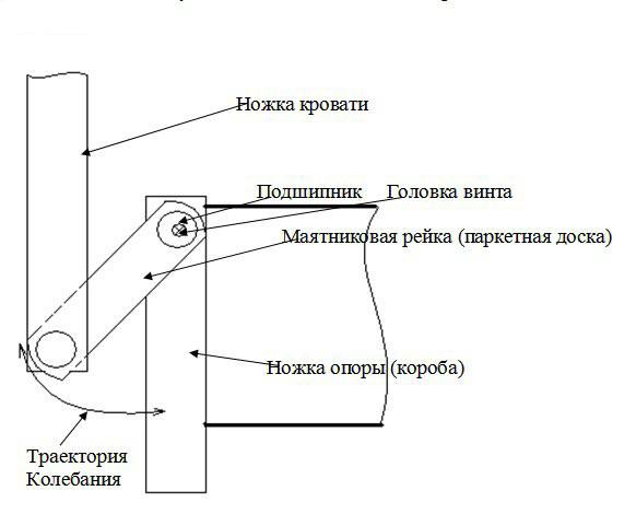 Кровать-маятник схема