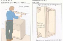 Схема монтажа навесного шкафа