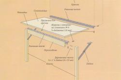 Схема откидного столика