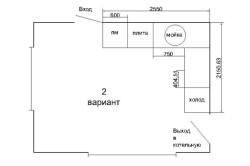Схема планировки рабочей поверхности кухни