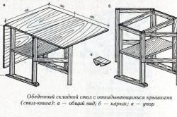 Схема обеденного стола.