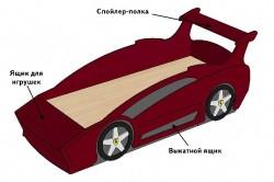 Схема кровати-машины из фанеры